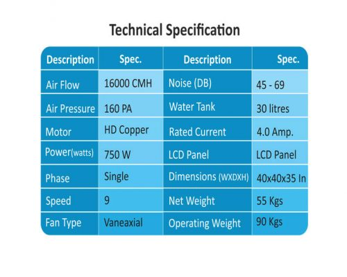 Cyclone 16 K tech specification