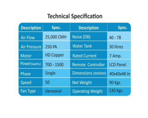 TURBO 25K Tech Specification