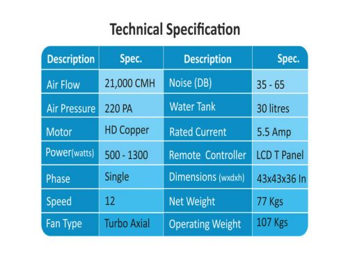 Technical specification turbo21