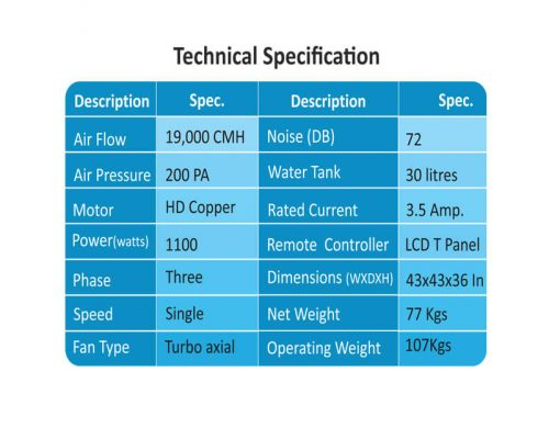 Toofan 19k Tech Specification