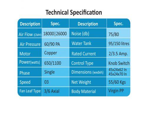 tech spec wow 18k - 26k